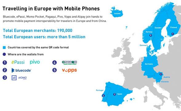 2 - Ví điện tử châu Âu sử dụng QR Code của Alipay