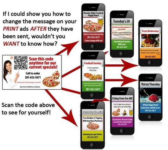 Why You Need Dynamic QR Code